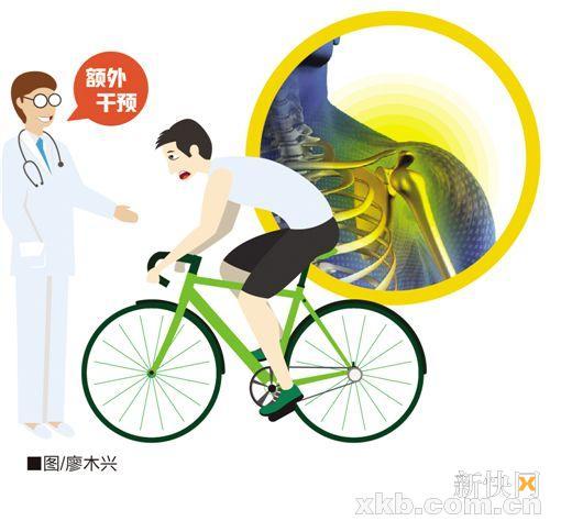 运动损伤多与热身不充分、逞强有关-前叉之家