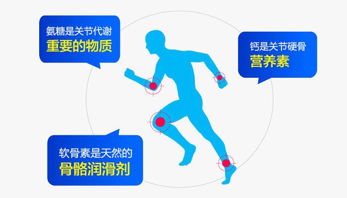半月板损伤后不同阶段的症状表现,什么时候补充氨糖更有效?