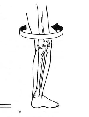 膝盖在运动中突然改变方向