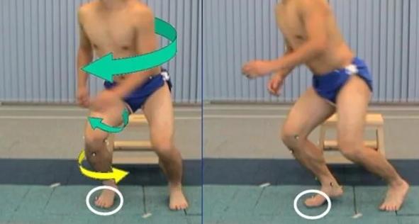 在做某个动作时,膝盖的旋转