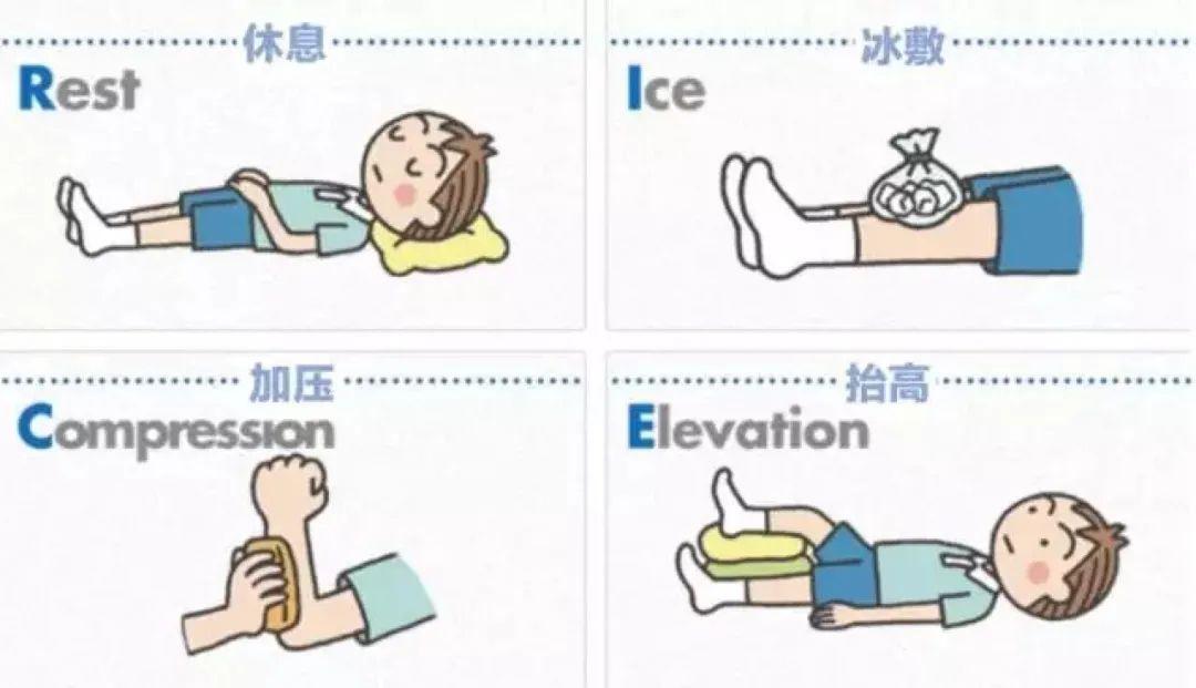 膝关节损伤的治疗方案