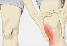 前交叉韧带重建术后还有一种痛叫鹅足肌腱炎-前叉之家